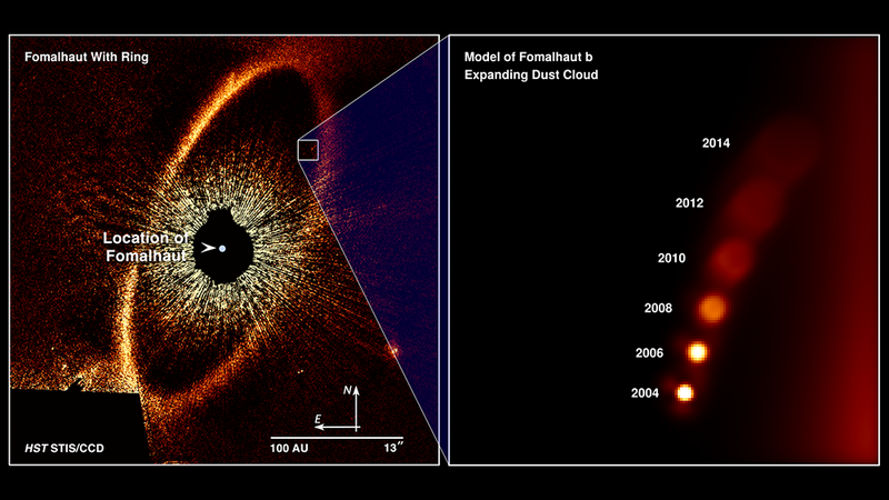 "Hubble images of the star Fomalhaut, which show how the ""exoplanet"" Fomalhaut b faded over the years"