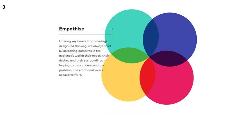 top-ux-design-agencies-la-deepend
