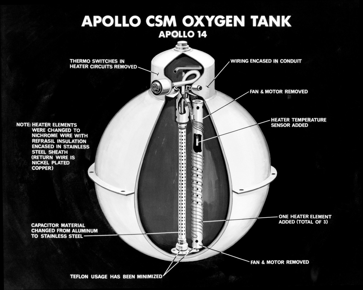 The improved oxygen tank used on Apollo 14 and later missions