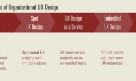 How UX Has the Potential to Usher in Entirely New Insurance Services