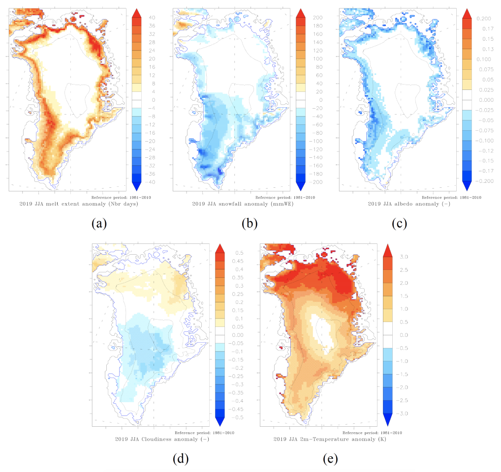 Charts highlighting anomalies in Greenland in 2019
