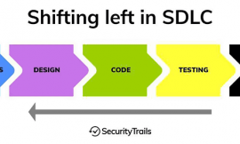 DevSecOps: Ingraining Security in the Software Development Process