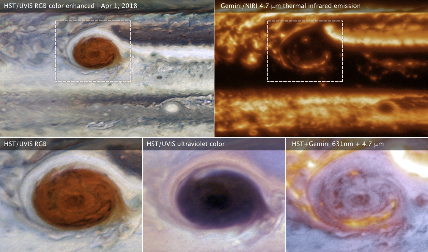 Scientists have probed the mysteries of Jupiter's Great Red Spot using a mix of infrared and visible light observations