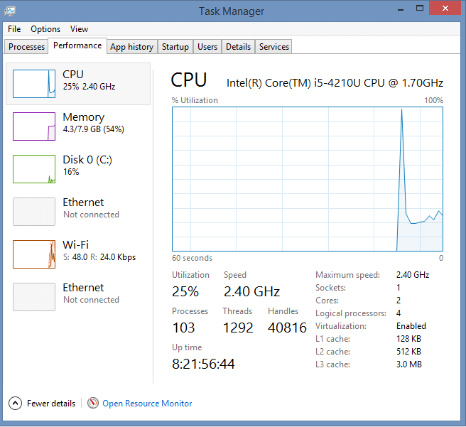 Monitor Your PC with Windows Task Manager