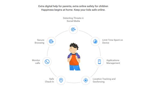 Bitdefender Total Security: un potente motor antivirus con un control parental de buena calidad