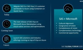 SAS launches tech and talent partnerships to focus on what it does best: data analytics