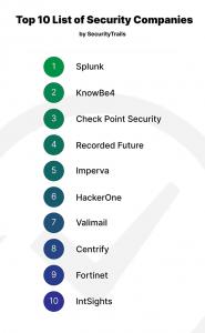 Top 100+ Best Security Companies in 2020