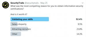 Top 5 Cybersecurity Certifications to Kick Start Your Career