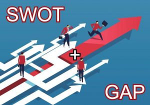 Combine GAP and SWOT analysis to improve business performance
