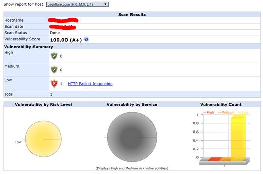 ScanMyServer — Beste gratis scannen van websites en servers