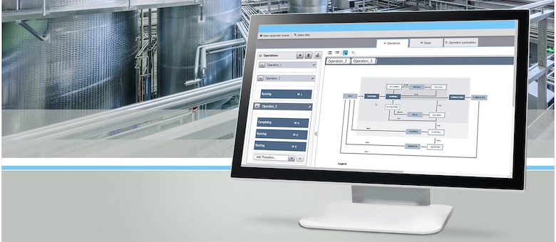Flexible Process Design At Machine And Line Level