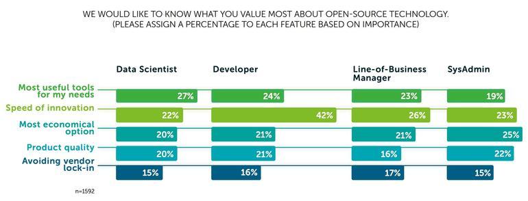 anaconda-data-science-open-source-survey.jpg