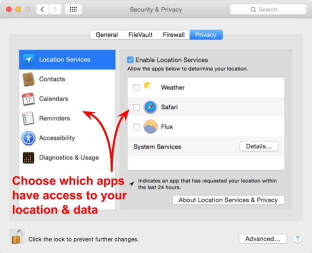 10 Dinge, die Du tun solltest, um Deinen Mac zu schützen