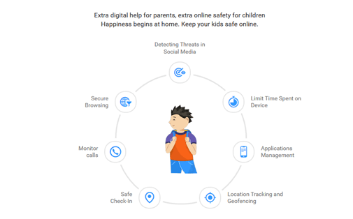 Bitdefender Total Security— Powerful Antivirus Engine with Good Value Parental Controls