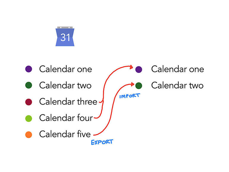 How to consolidate Google calendars