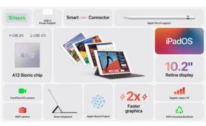 Apple iPad Air: Cheat sheet