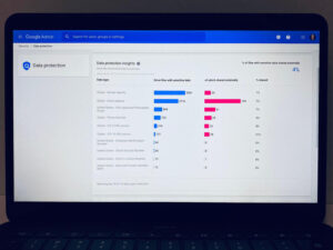 Google Workspace admins: How to review your data protection insights report