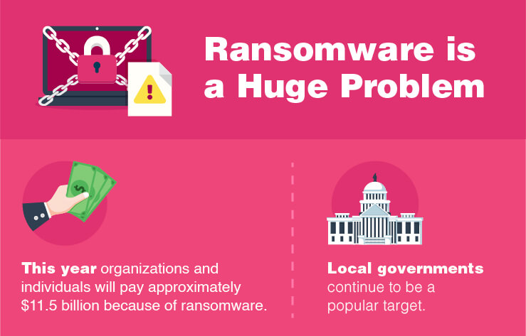 Ransomware isn't going anywhere.