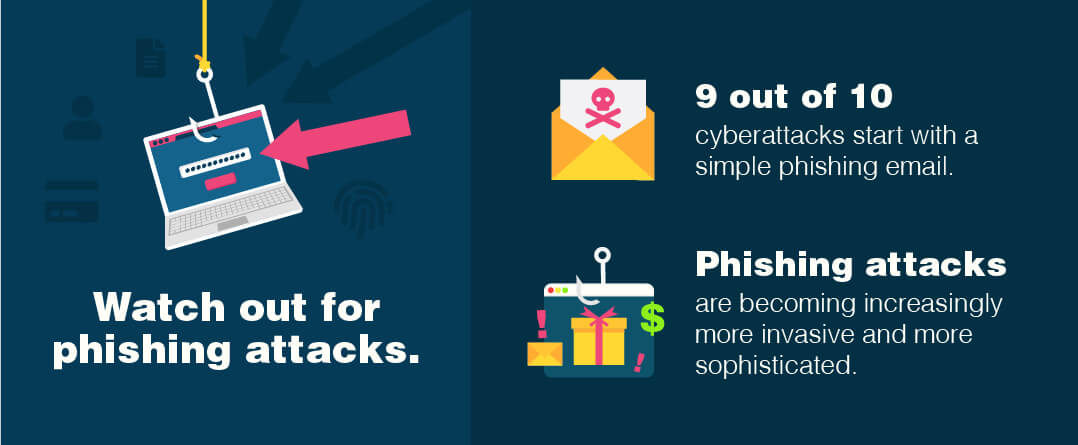 You should be watching out for phishing attacks.