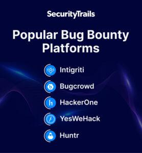 10 Popular Bug Bounty Programs in 2021