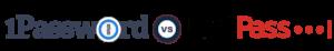 1Password vs. LastPass år (2021): Full jämförelse