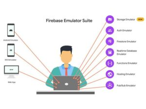 Google I/O 2021: Firebase hits 3 million apps and introduces new updates including remote config