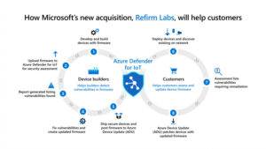 Microsoft's new security tool will discover firmware vulnerabilities, and more, in PCs and IoT devices