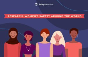 Research: Women's Safety Around the World
